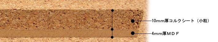 MDF貼り標本台の構造